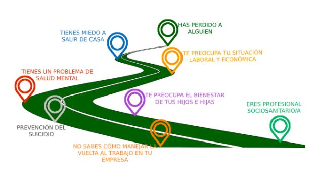 SALUD MENTAL ESPAÑA ofrece pautas para cuidar la salud mental durante la desescalada