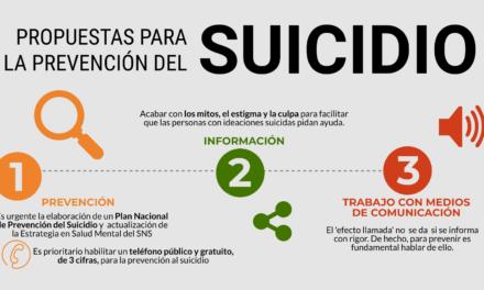 Hablar con naturalidad y rigor del suicidio contribuye a salvar vidas